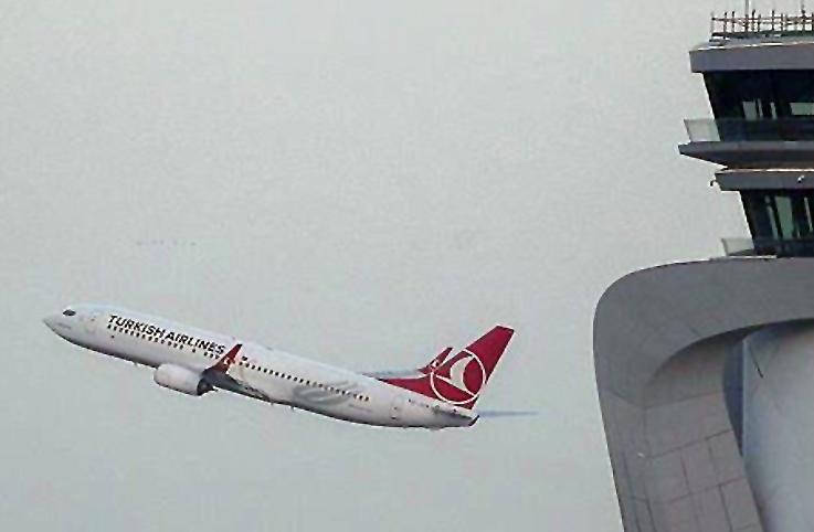 Türk Havayolları'nın 2020 hedefleri